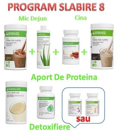 Program de Slabire Herbalife 8